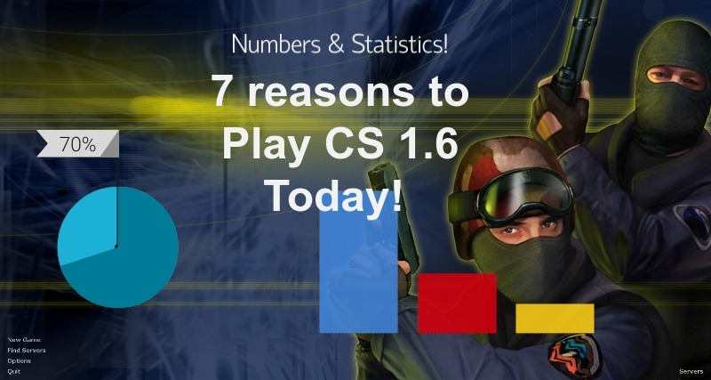 7 Reasons to play Counter-Strike 1.6 in 2019 (study case+ numbers)!